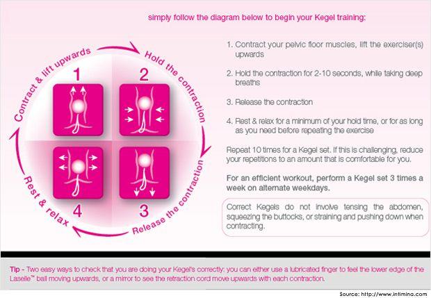 Kegel Ball Exercises For Beginners Steps Tips Benefits And More