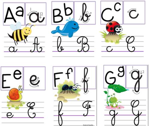 Affichage alphabet pour la classe affichage modifier et - Alphabet francais maternelle ...