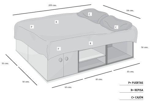 Hágalo Usted Mismo - ¿Cómo construir una cama para niños? | cama ...