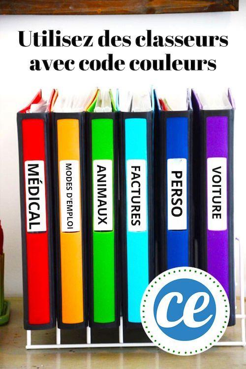 13 Super Idees Pour Ranger Vos Papiers Importants Et Les Retrouver Facilement Rangement Papier Administratif Papier Administratif Et Classeur