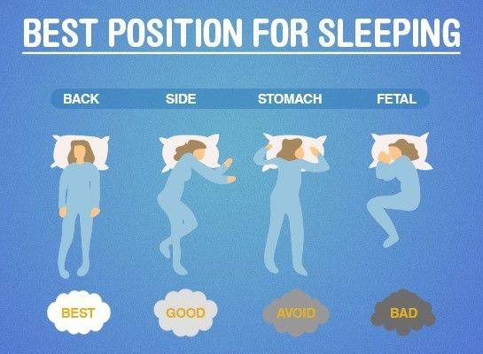 How to Fall Asleep Fast and Have a Restful Sleep (