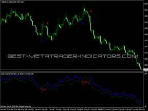 The Ichimoku Kinko Hyo Trading Strategy Game Trading Strategies