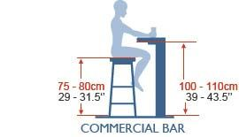 Diagram Showing The Standard Height Of A Commercial Bar As Well Stools Needed For Use Alongside Them
