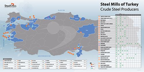 steel mills of turkey crude steel producers steelorbis com