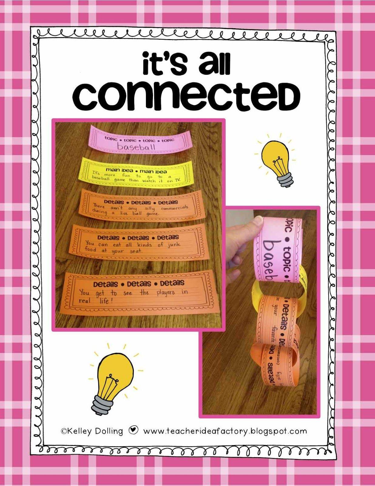 a new way to teach main idea - it's all connected! {teacher idea