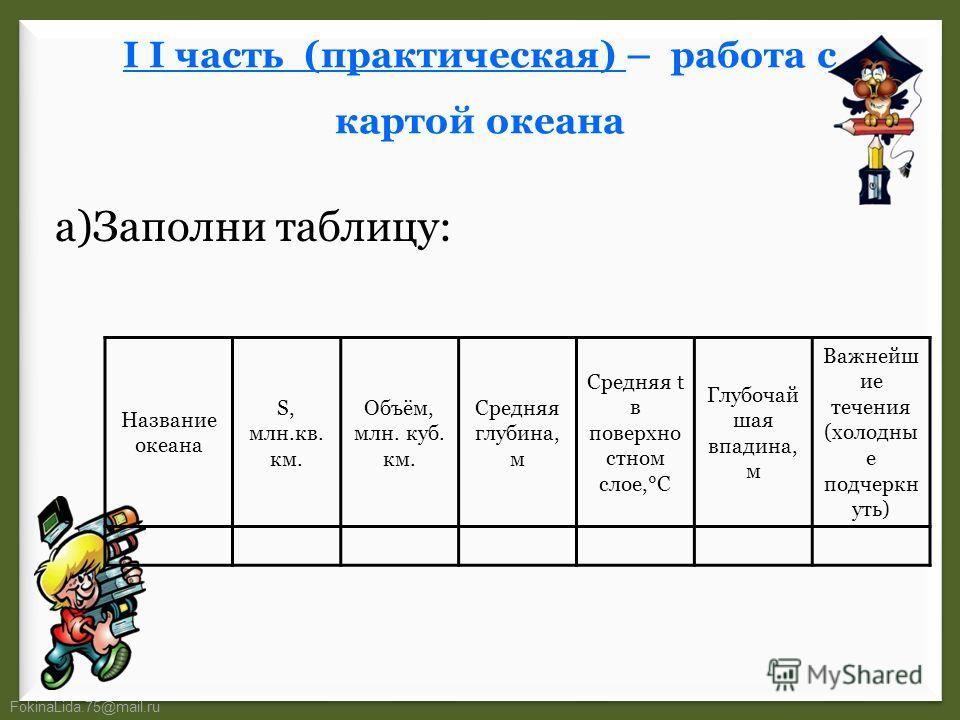 В.а.ведюшкин е.а.крючкова история средних веков рабочая тетрадь 6 класс