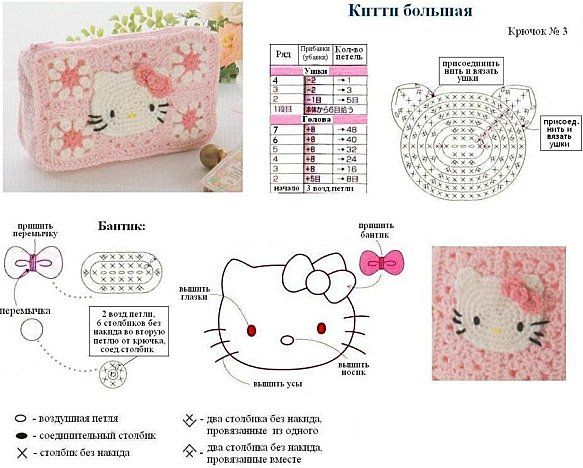 Hello Kitty Face Pattern How To Crochet A Hello Kitty Face For