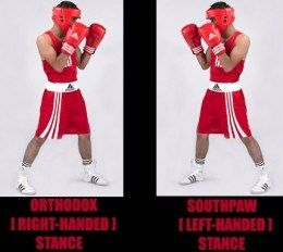 Boxing Stance Regular Vs Southpaw Boxing Stance Stance Southpaw