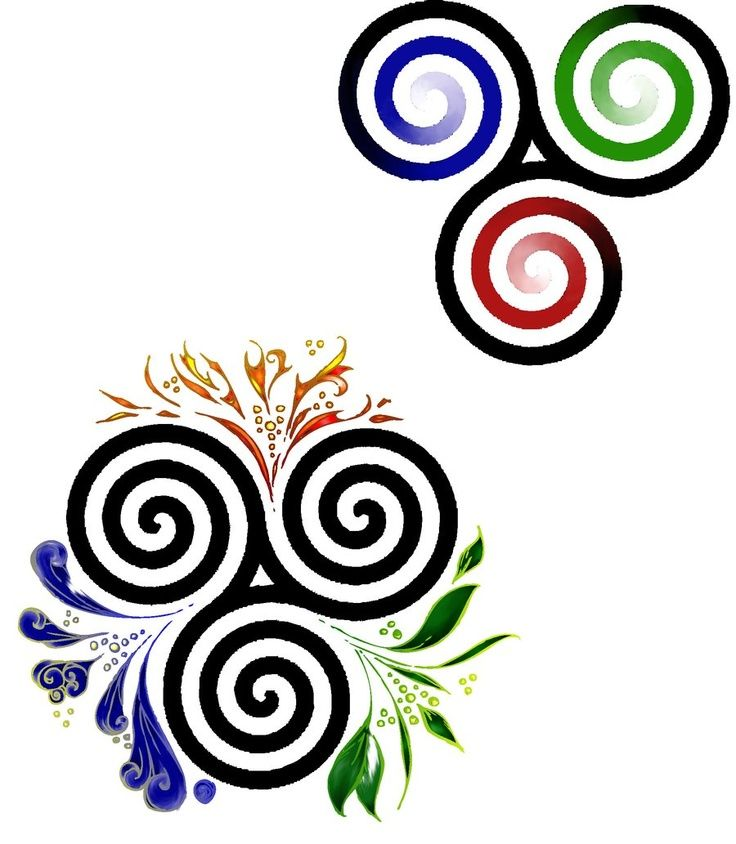 Irish Tattoo Ideas Siblings: Celtic Symbol For Family