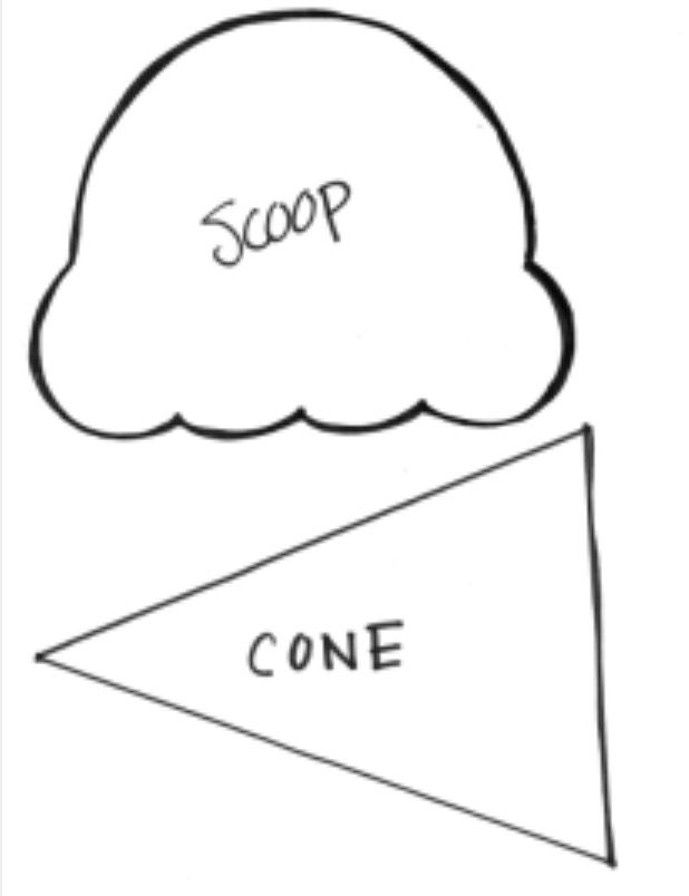 Canny image pertaining to ice cream template printable