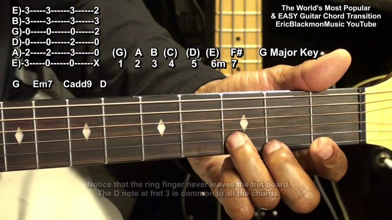 How To Play The Worlds 4 Most Popular Guitar Chords Easy