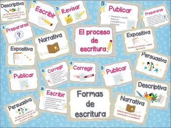 WRITING PROCESS IN SPANISH / EL PROCESO DE ESCRITURA - A 33-page pack of posters about the writing process plus types of writing in spanish. Great for bilingual, dual language and spanish classrooms. Display them in your language arts content wall, around your room, or use them for your writing instruction.