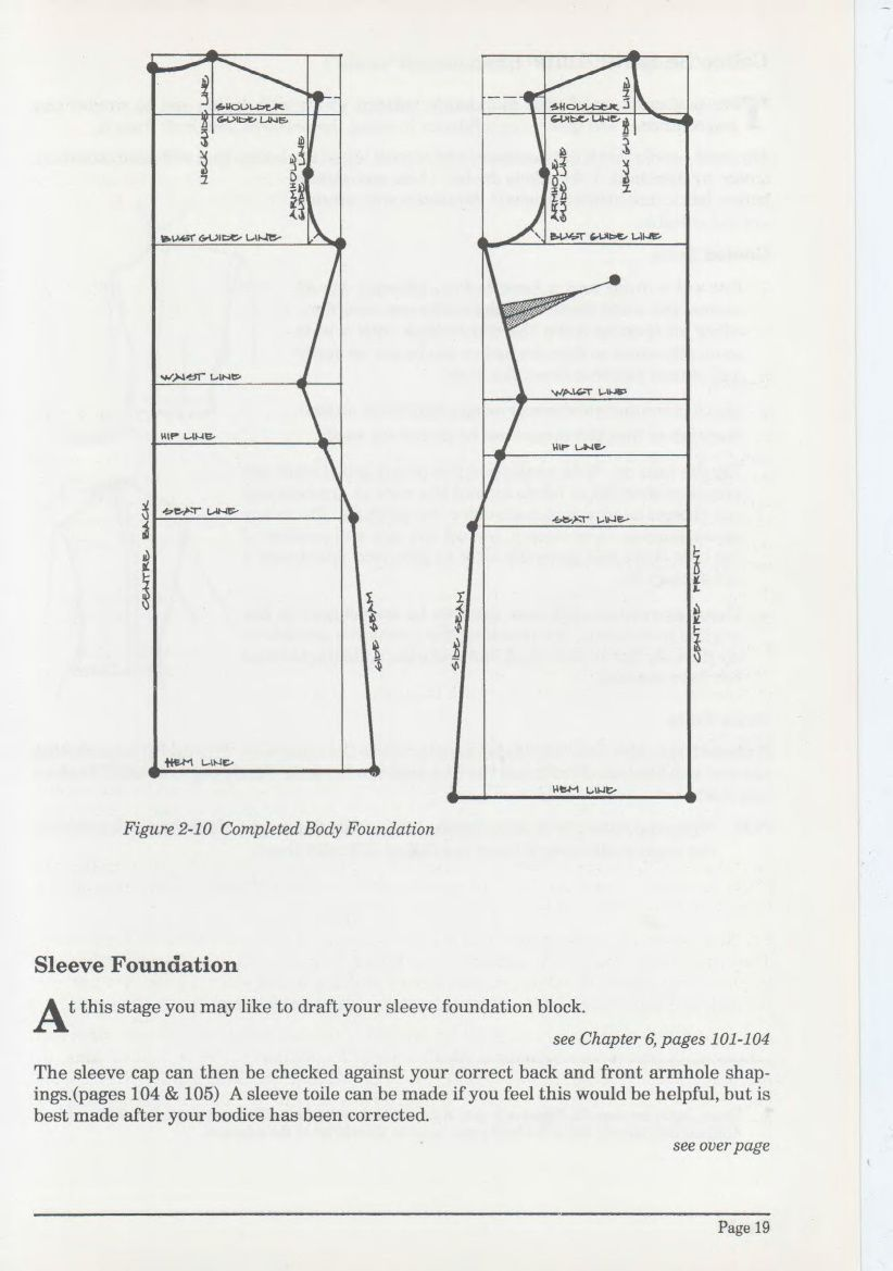 Pattern Drafting For Dressmaking Salwar Kameez Draft