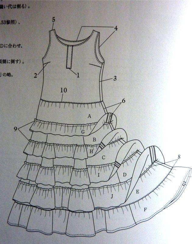 patron couture gratuit jupe flamenco