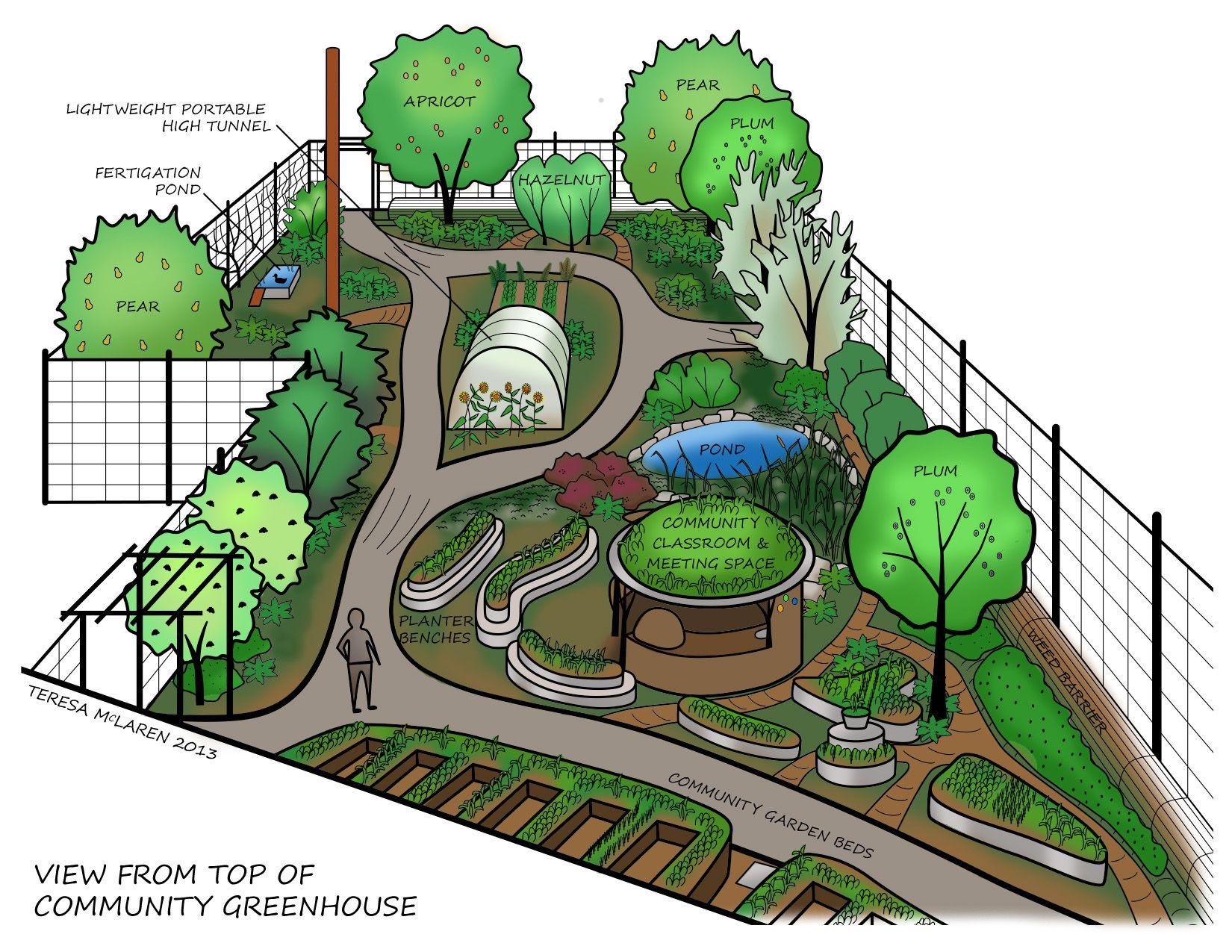 Pin On Gardening Veganic Permaculture