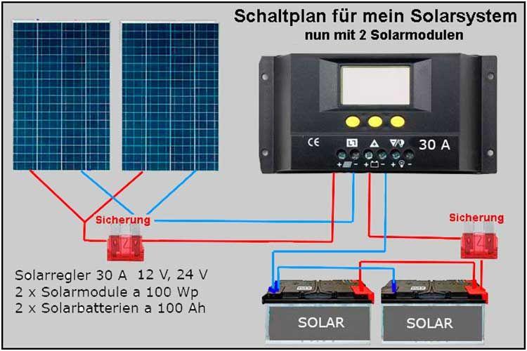 Beste Diagramm Verdrahtung Des Solarmoduls Fotos - Der Schaltplan ...