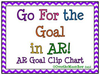 This fun & colorful, chevron themed resource includes various options for point increments and tracking based on your grade level and reading goals.