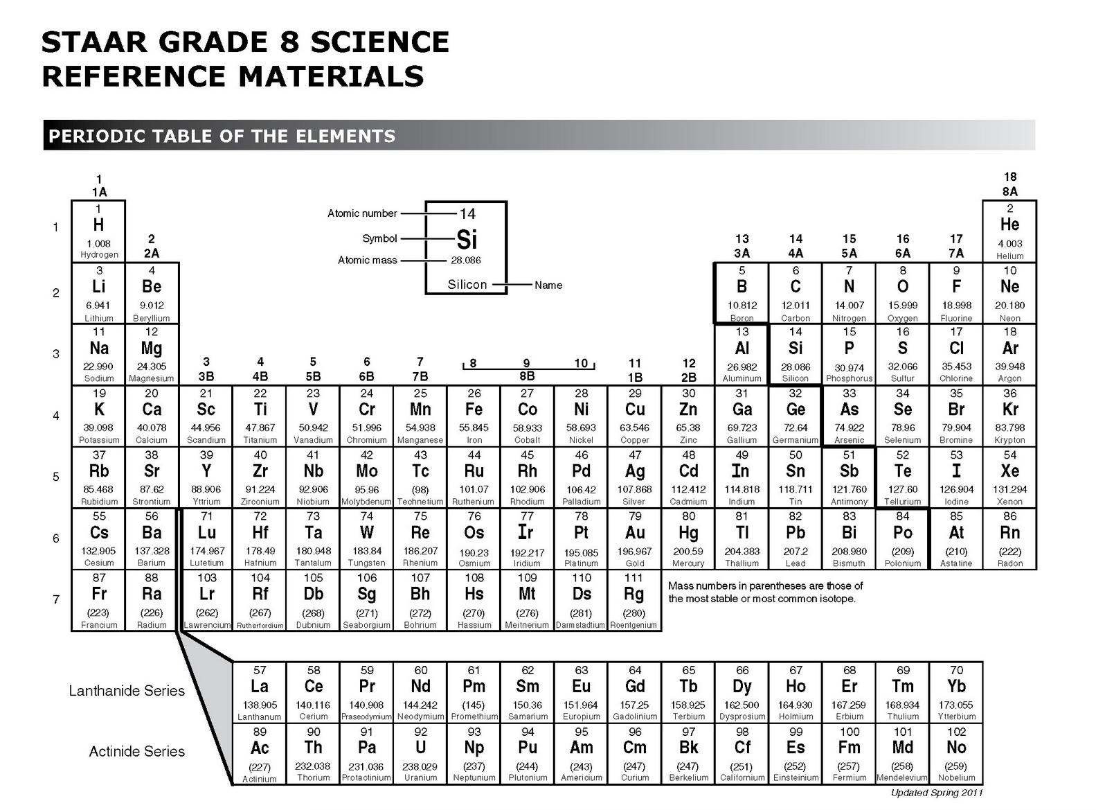 Screenshot 2015 08 02 143732g 15831169 science chemistry chemistry urtaz Gallery