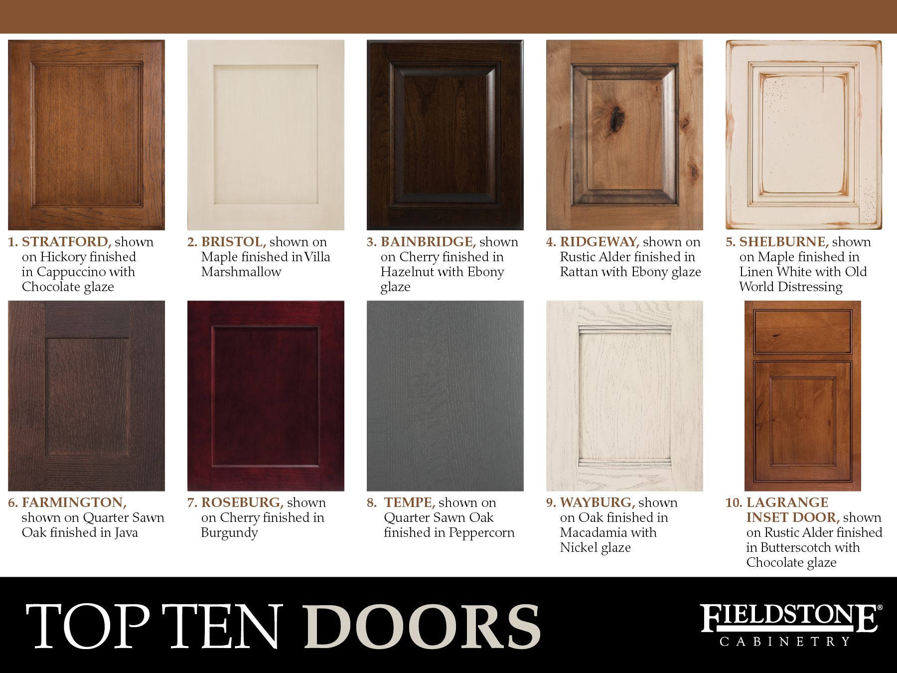 Of All The Door Styles Offered By Fieldstone Cabinetry Which Are The Most Popular Are Modern Styles Kitchen Cabinets In Bathroom Traditional Doors Cabinetry