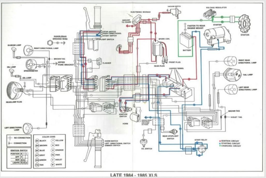 [ZTBE_9966]  Sportster Wiring Diagram -Kawasaki 125cc Engine Diagram | Begeboy Wiring  Diagram Source | 2004 Sportster Wire Schematics |  | Begeboy Wiring Diagram Source