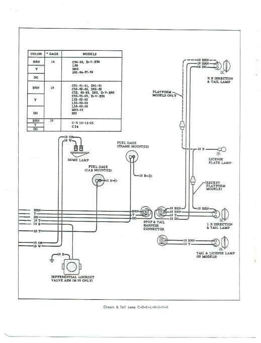 78 Chevy Truck Wiring Diagram And Chevy Tail Light Wiring Diagram Wiring Diagrams Chevy Trucks Light Switch Wiring Fuse Box