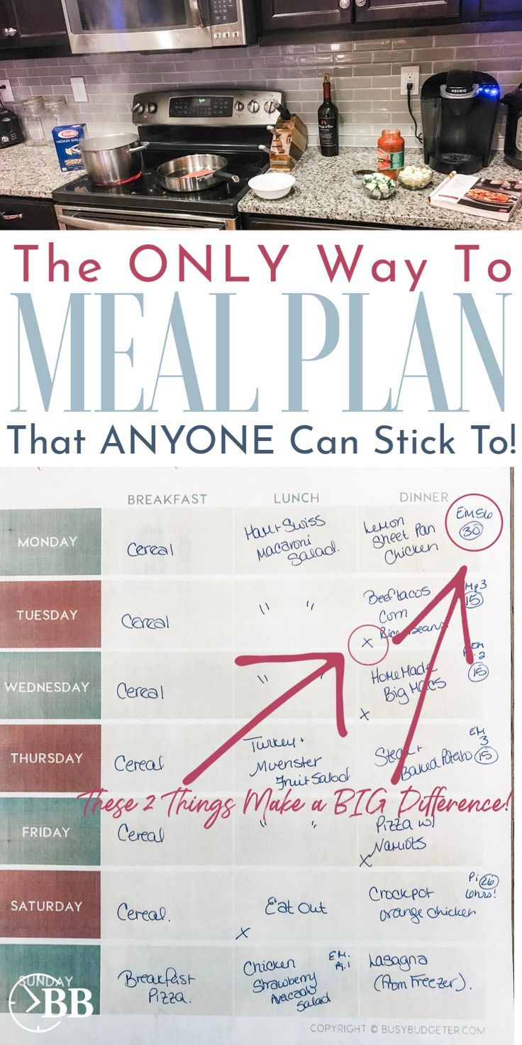 Simple Meal Planning for Beginners - Step-by-Step Instructions images
