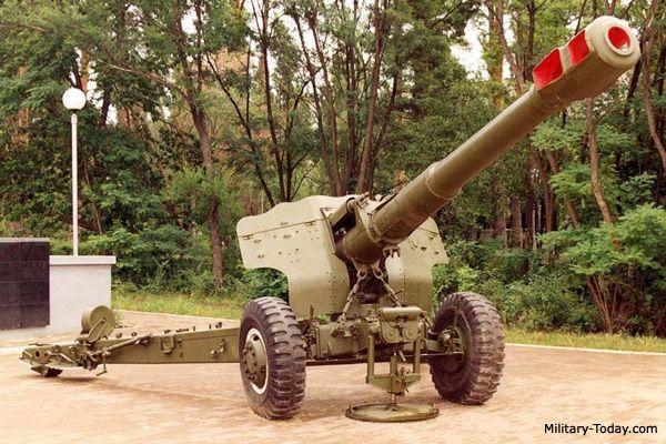Spanish Civil War | WARGAMING MISCELLANY | Page 3  |Anti Aircraft Guns Spanish Civil War