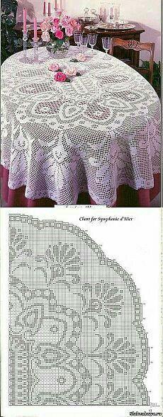 Crochet Oval Tablecloth Patterns Free  Good Crochet Pineapple