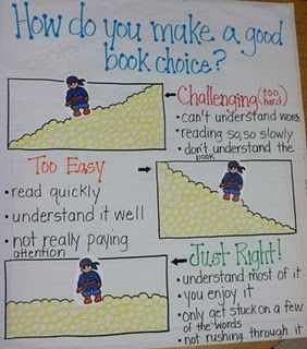Just right books anchor chart good fit readers workshop pinterest charts and reading also rh