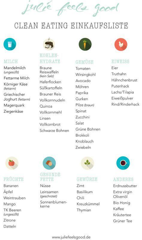 Clean Eating Einkaufsliste