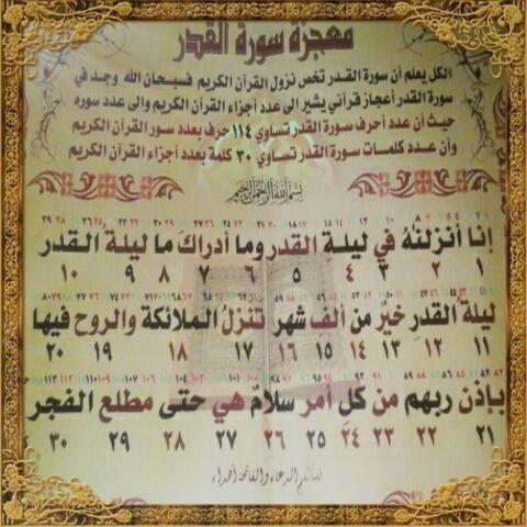 Desertrose معجزات سورة القدر Noble Quran Quran Sheet Music
