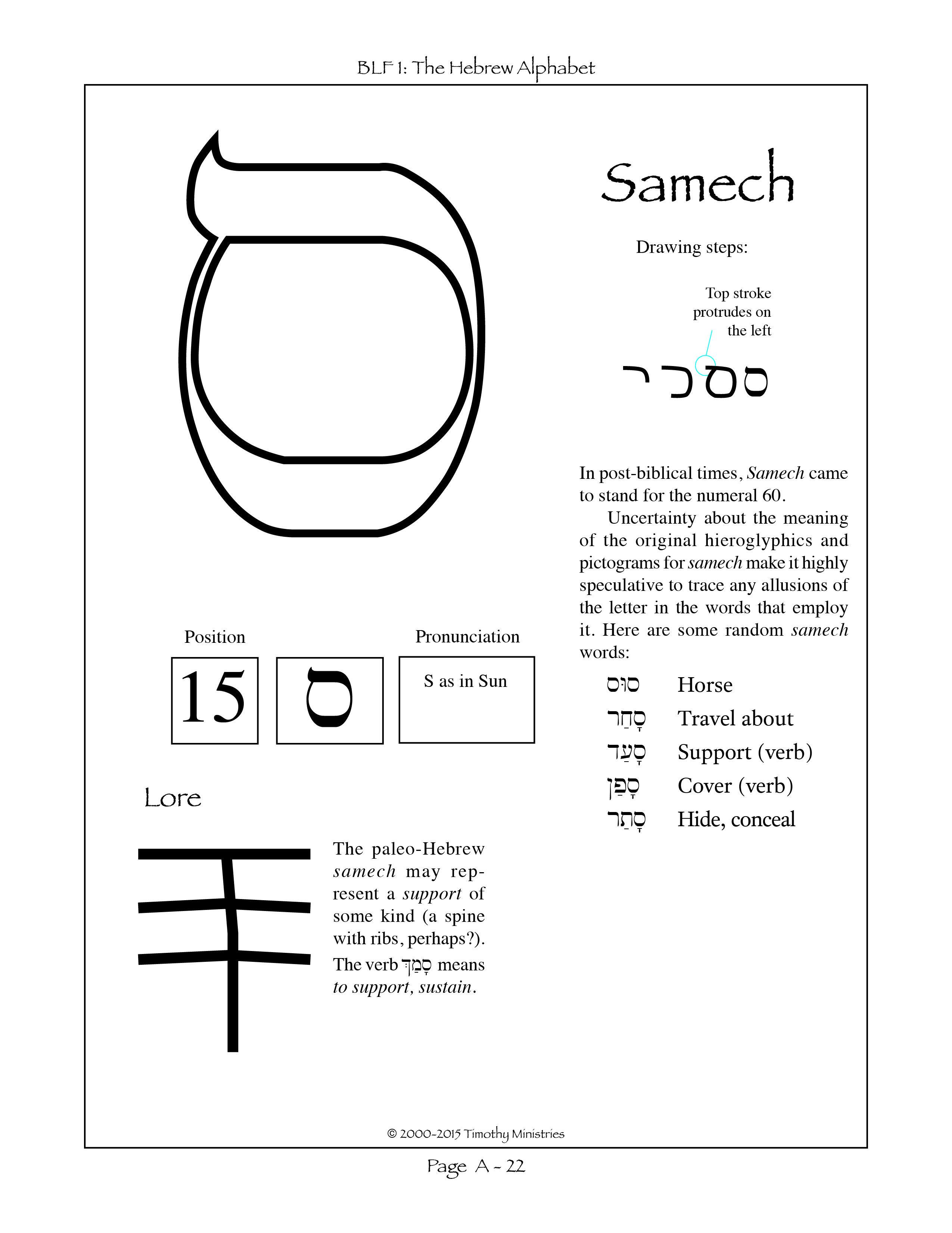 Predownload: The Fifteenth Letter Of The Hebrew Alphabet Learn Hebrew Learn Hebrew Alphabet Hebrew Alphabet [ 3301 x 2550 Pixel ]
