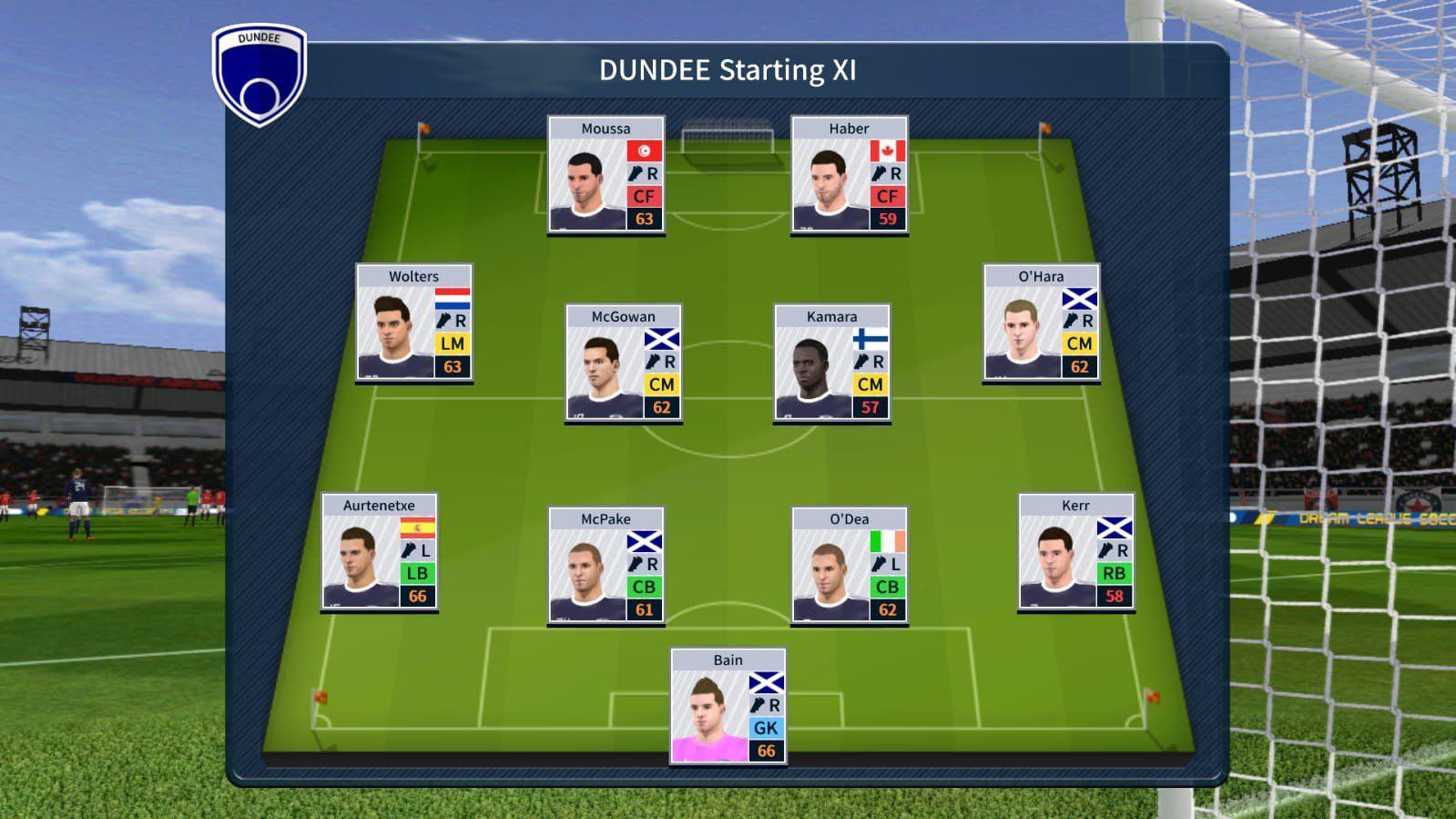 Dream League Soccer 6 13 2019 Em 2020 Time Dos Sonhos Gareth