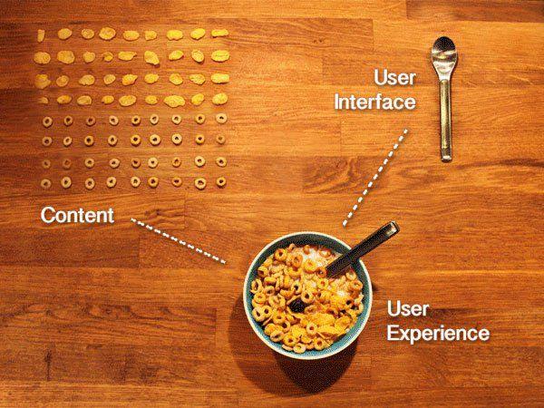 Métaphore du bol de céréales : UX Design versus User Interface Design