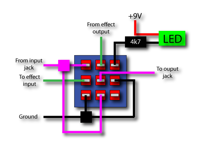 Nice Reversing 3pdt Switch Wiring Diagram Adornment - Schematic ...