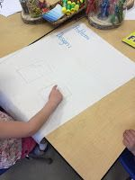 Natural Curiosity in FDK: Integrating Literacy and STEM (Science Technology ...