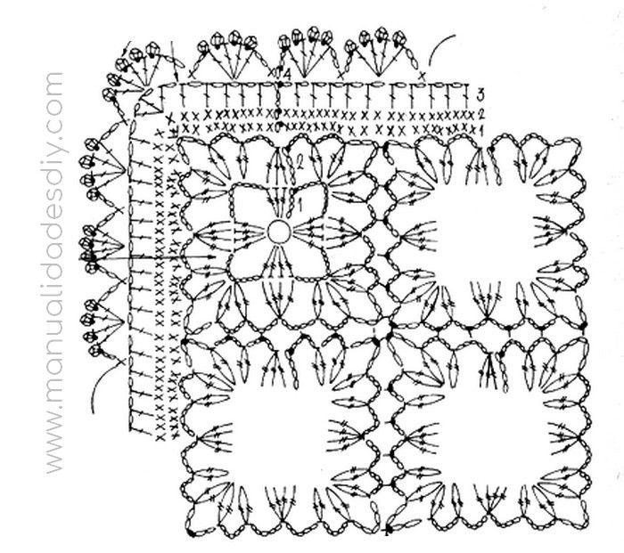 Chaqueta de verano al crochet / patrones y video | Ganchillo ...