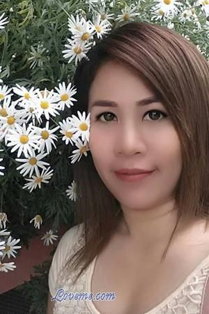 Thailand girls for marriage