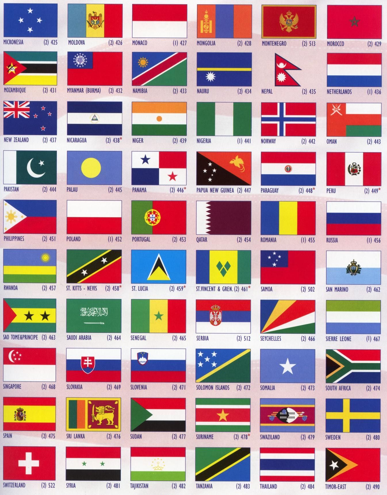 Different State Flags