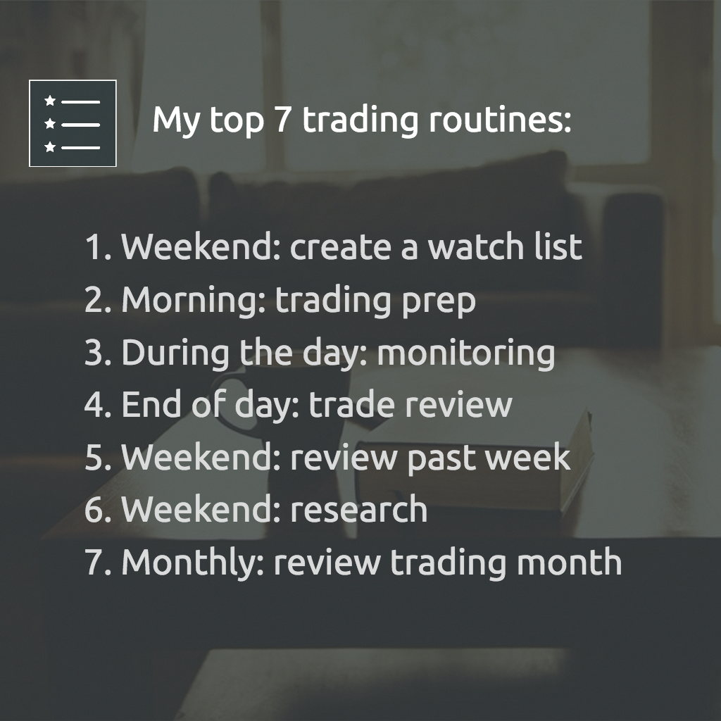 Top Trading Routines Basicsofforextrading