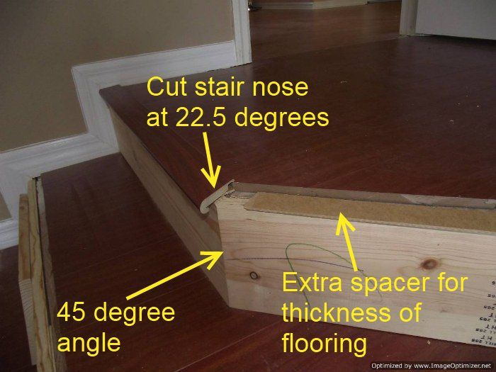 Installing Laminate Flooring On Angled Stairs The Angle