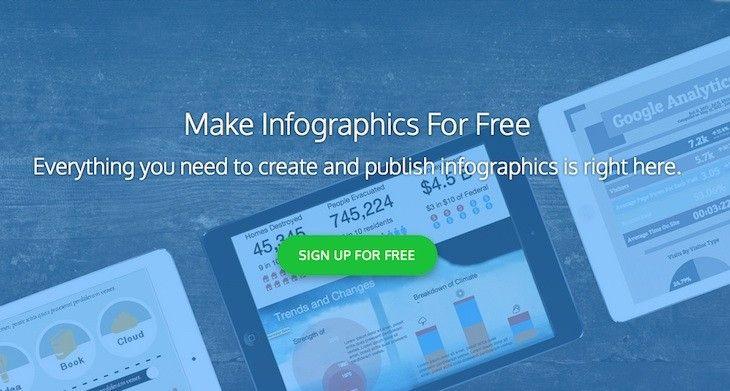 #Editores_de_imágenes #herramientas #infografías Tres herramientas para crear infografías de forma sencilla