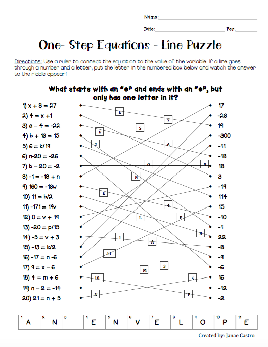 One Step Equations Line Puzzle Activity Math Pinterest