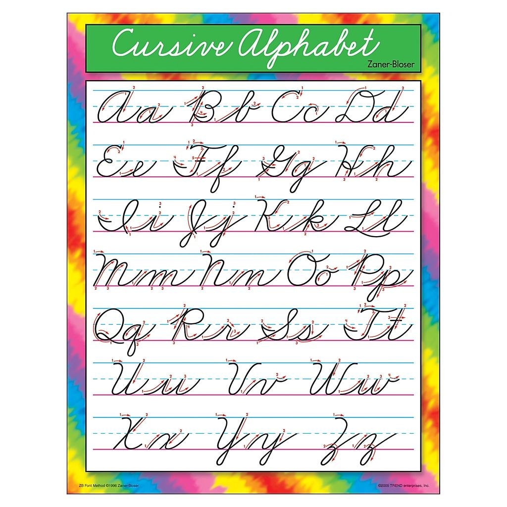 Staples Com Trend Enterprises Zaner Bloser Cursive Alphabet Learning Chart With Fast And Fr Cursive Alphabet Cursive Letters Chart Cursive Alphabet Printable