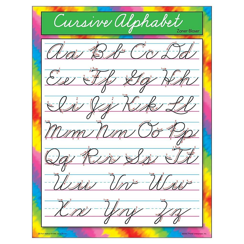 Trend Enterprises Zaner Bloser Cursive Alphabet Learning