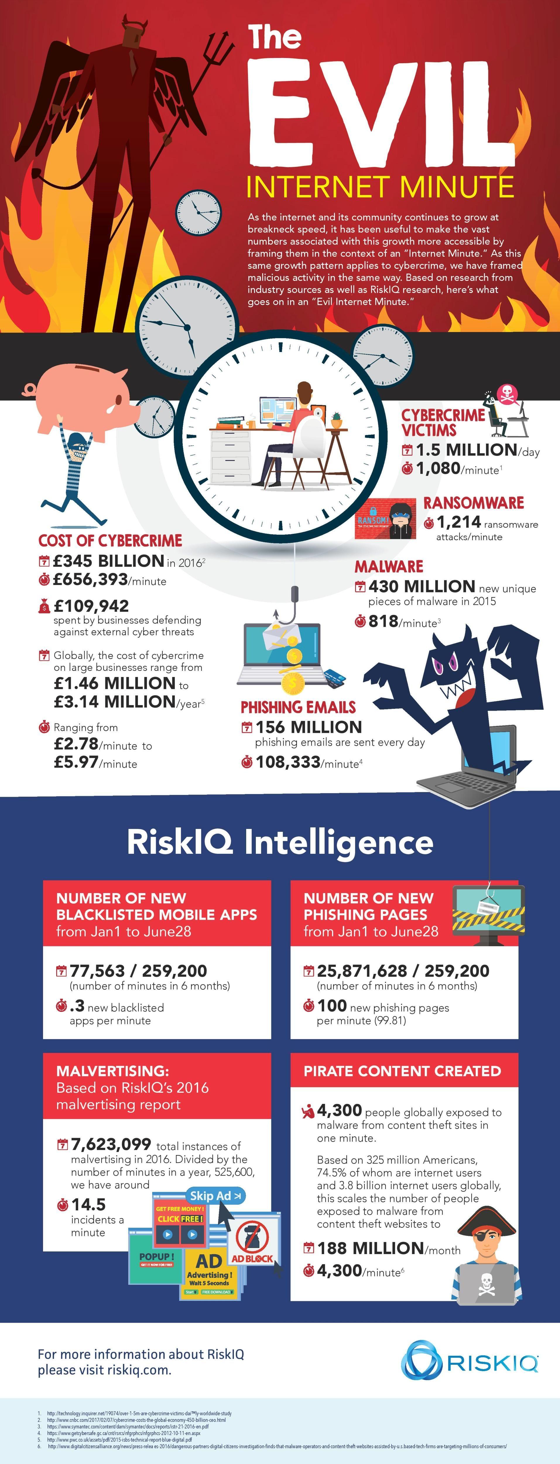 RiskIQ | Consumer Technology | Consumer technology, Global economy