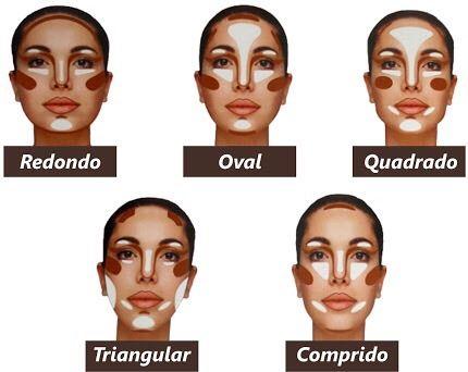 64e571906515b formato de rosto triangulo invertido ou de base alta visagismo - Pesquisa  Google
