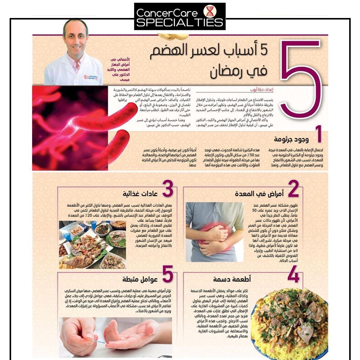 5 أسباب لعسر الهضم في رمضان World Days World Day