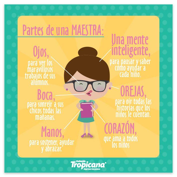 Las partes de una maestra son.. | Día del maestro | Pinterest ...