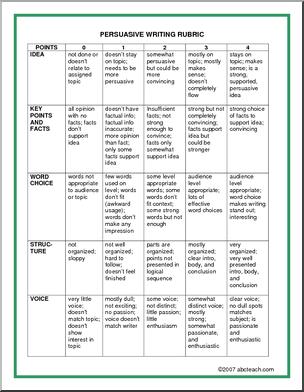rubric for persuasive essay